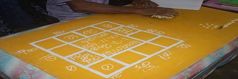Handwritten Genuine Astrology | Astrologers in Kerala